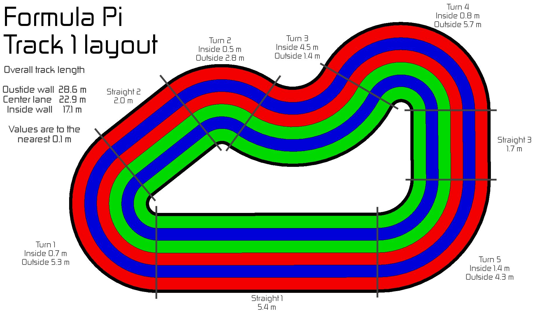 FormulaPi Track Layout